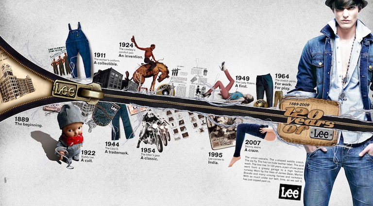 История бренда Lee